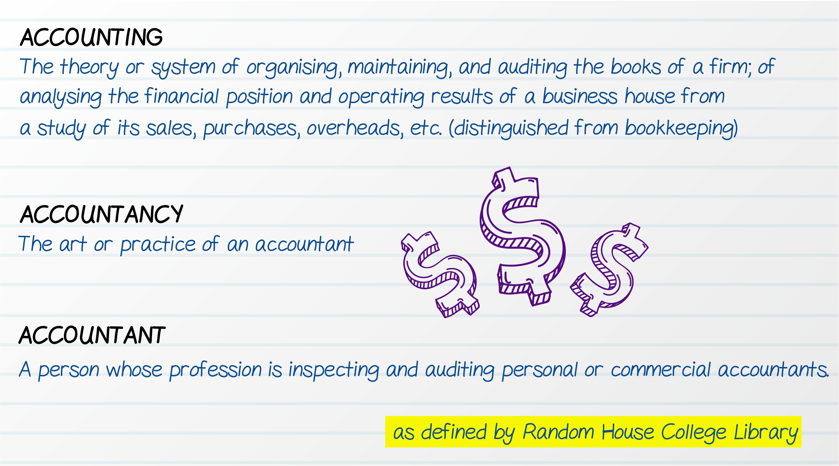 Accounting and other related terms